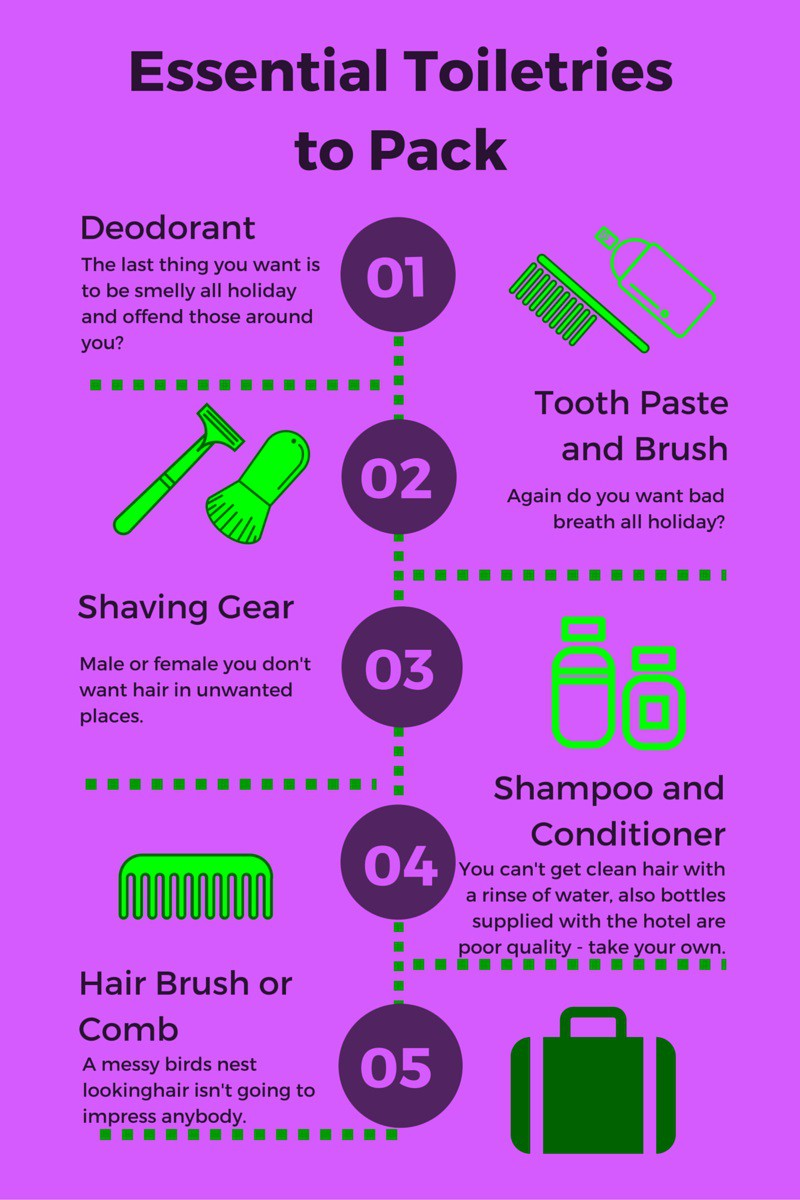 Essential Toiletries to Pack
