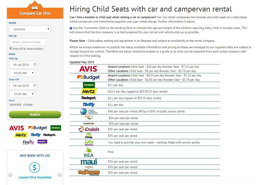 Hiring Car Seats In Australia